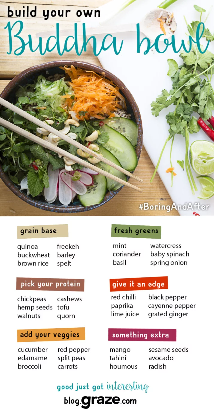 10 Vegan Cheat Sheets You Absolutely Need In Your Life Today